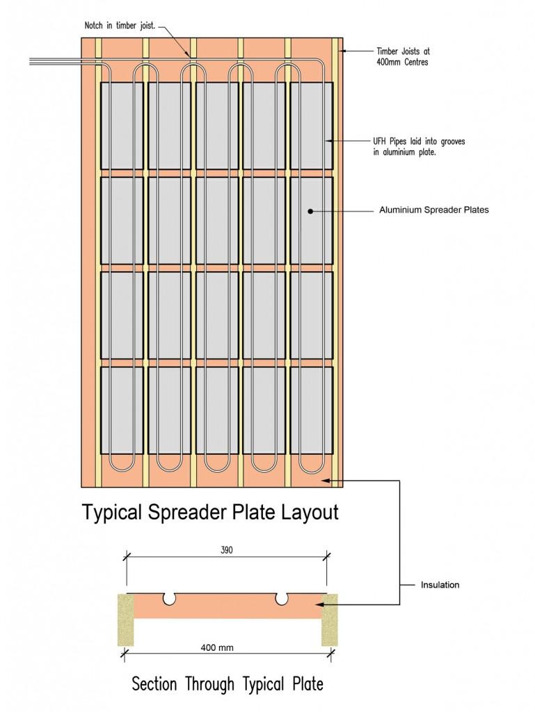 Underfloor Heating Plan